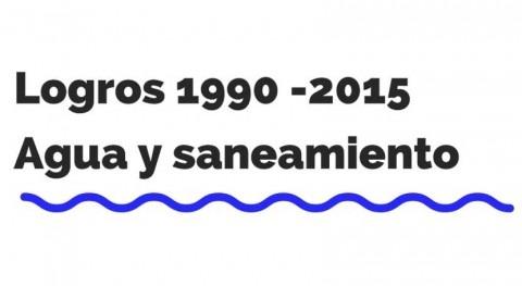 Hitos y logros agua, saneamiento e higiene 1990 – 2015