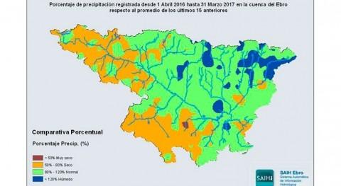 Comisión Desembalse Ebro destaca falta precipitación zona Alta y Media Alta