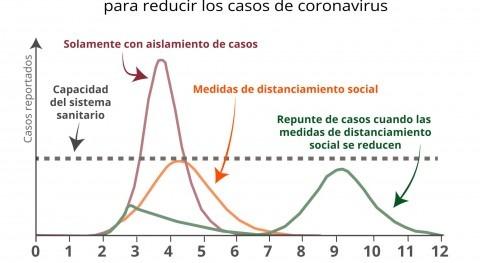 gestión avenidas y pandemias