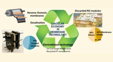 Economía circular tecnología membranas: reciclaje y desalinización electrodiálisis