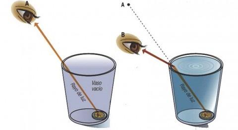 economía agua (1)