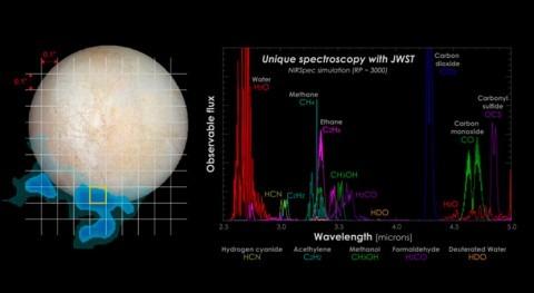 """Telescopio Webb estudiará """"Mundos Oceánicos"""" nuestro Sistema Solar"""