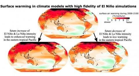 fidelidad simulación Niño, clave predecir clima