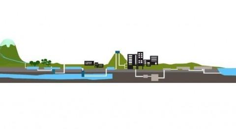 Paradigmas Sector Agua