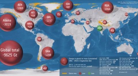cambio climático provoca pérdida 9 billones toneladas hielo medio siglo