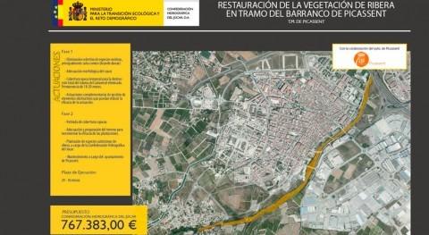 CHJ destina cerca 770.000 euros actuaciones restauración barranco Picassent