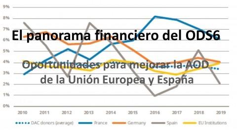 panorama financiero ODS6: Oportunidades mejorar AOD Unión Europea y España