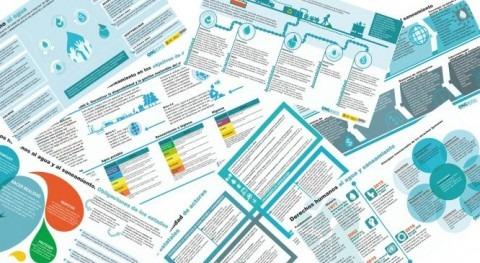 3 Infografías: recorrido y fundamentos derechos humanos al agua y saneamiento