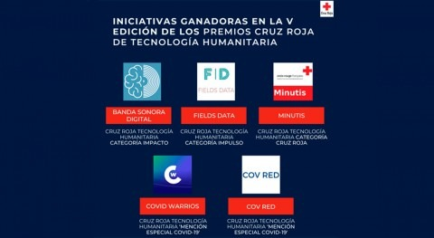 proyecto COV-RED detectar coronavirus aguas residuales recibe Premio Cruz Roja