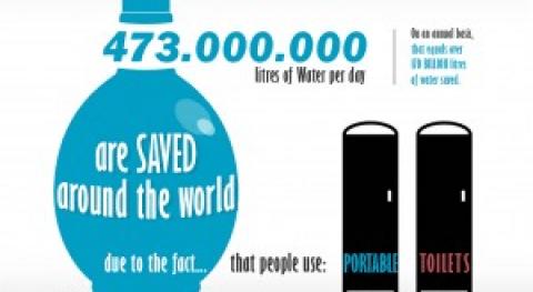 """Día mundial Inodoro """"portátil"""": Ahorran agua, salvan vidas y proveen dignidad"""