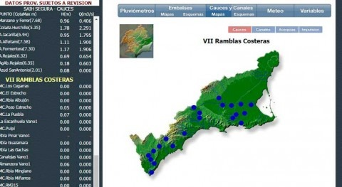 CHS amplía vigilancia SAIH ramblas costeras Murcia