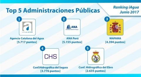 Agencia Catalana Agua, nuevo número 1 Ranking iAgua Administraciones Públicas
