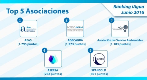 AEAS revalida primer puesto categoría Asociaciones Ranking iAgua