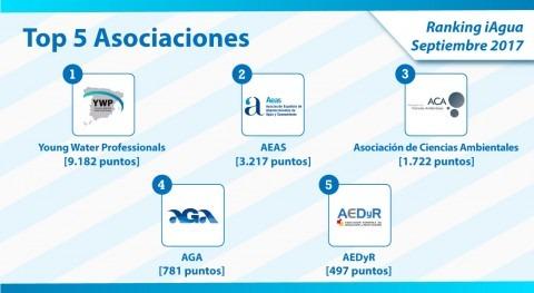YWP Spain lidera nuevo categoría Asociaciones Ranking iAgua