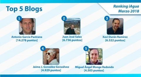 Antonio García Pastrana lidera Ranking iAgua Blogs