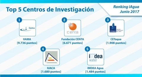 IIAMA revalida primer puesto categoría Centros Investigación Ranking iAgua