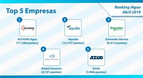 ACCIONA Agua continúa número 1 Ranking iAgua Empresas