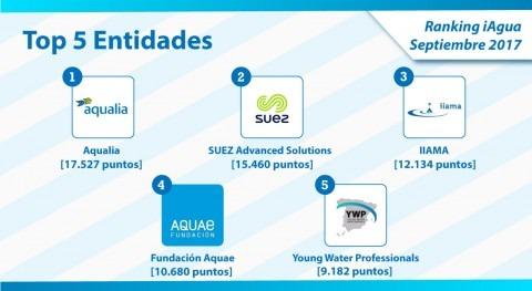 Aqualia repite como líder Ranking iAgua oleada septiembre 2017