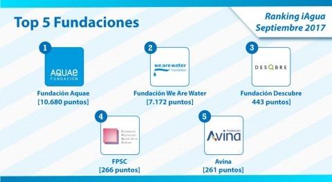 Fundación Aquae mantiene primer puesto categoría Fundaciones Ranking iAgua