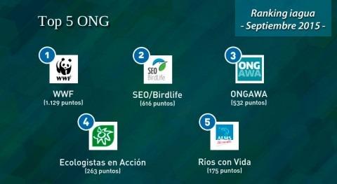 WWF, líder ONG presentes Ranking iAgua
