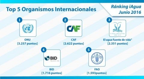 ONU se erige como líder Organismos Internacionales Ranking iAgua