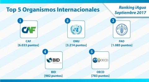 CAF mantiene liderazgo organismos internacionales Ranking iAgua