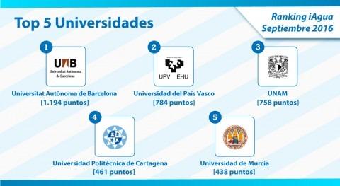 Universitat Autònoma Barcelona, nuevo número 1 universidades Ranking iAgua