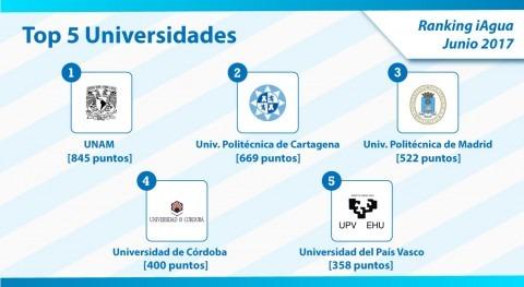 UNAM mantiene liderazgo Ranking iAgua Universidades