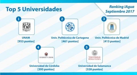 UNAM se mantiene como líder Ranking iAgua Universidades