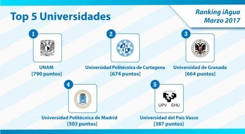 UNAM, nuevo líder Top 5 universidades Ranking iAgua