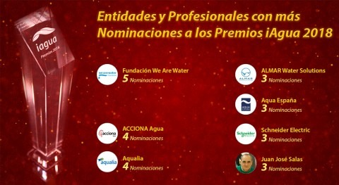 We Are Water, Acciona, Aqualia y Juan José Salas lideran nominaciones Premios iAgua 2018