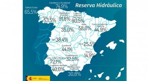 reserva hidráulica española se encuentra al 41,1% capacidad