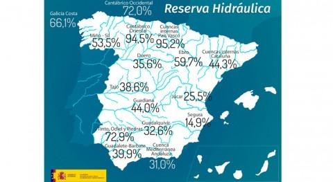 reserva hidráulica española, al 41,5% capacidad