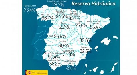 reserva hidráulica española se mantiene 59,5% capacidad