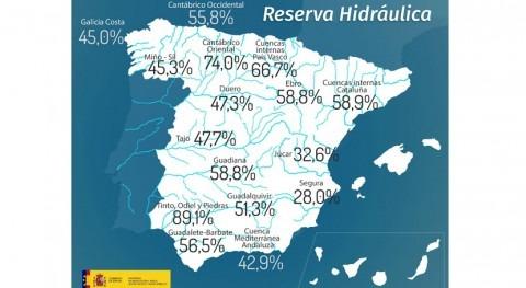 reserva hidráulica española cae al 50,6% capacidad