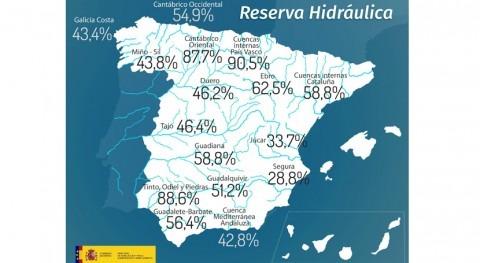 reserva hidráulica española, al 50,7% capacidad