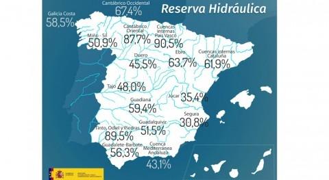 reserva hidráulica supera 52% capacidad