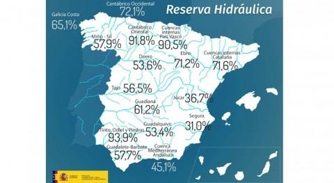 reserva hidráulica española, al 57,2% capacidad