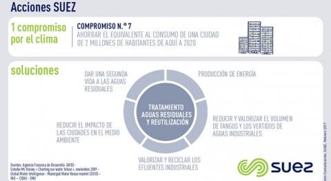 Infografía: reutilización aguas residuales