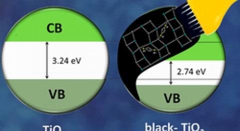 Nueva metodología controlar band gap fotocatalizadores basados titania