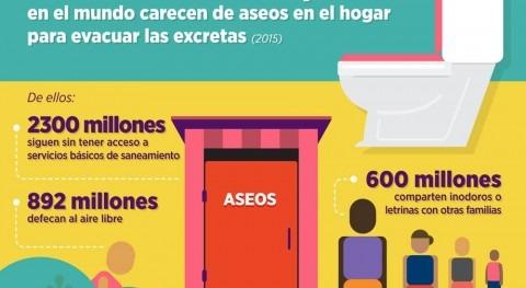 60% población mundial, 4.500 millones personas, carece saneamiento seguro