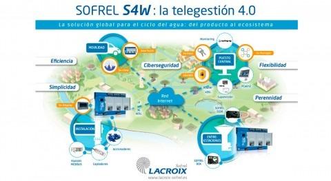 nueva solución telegestión 4.0 redes agua: SOFREL S4W