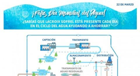 LACROIX Sofrel celebra Día Mundial Agua