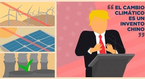 Mitigando efecto Trump