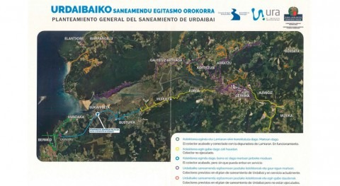 URA licita obras construcción estación bombeo Ajangiz y colectores asociados