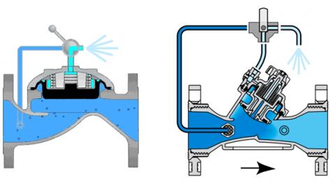 Válvulas hidráulicas diafragma (aspectos básicos)