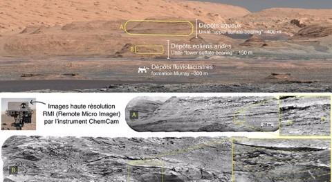 clima Marte alternó períodos secos y húmedos antes secarse completo