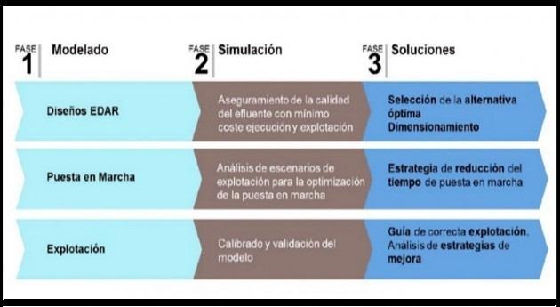 ABGC participa desarrollo guía español uso software WEST EDAR