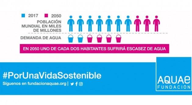 España es octavo país mayor huella hídrica mundo