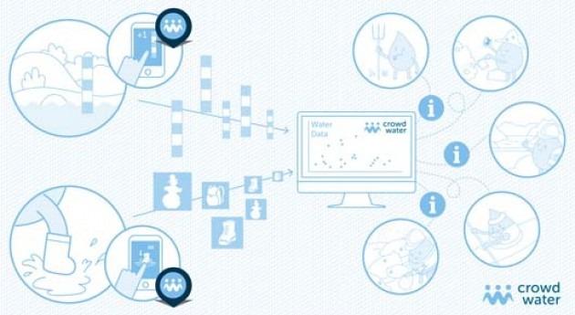 binomio ciudadaníatecnología mejorar conocimiento ríos temporales y efímeros